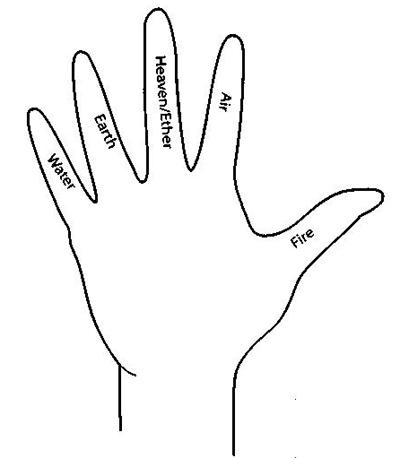 dedos ar