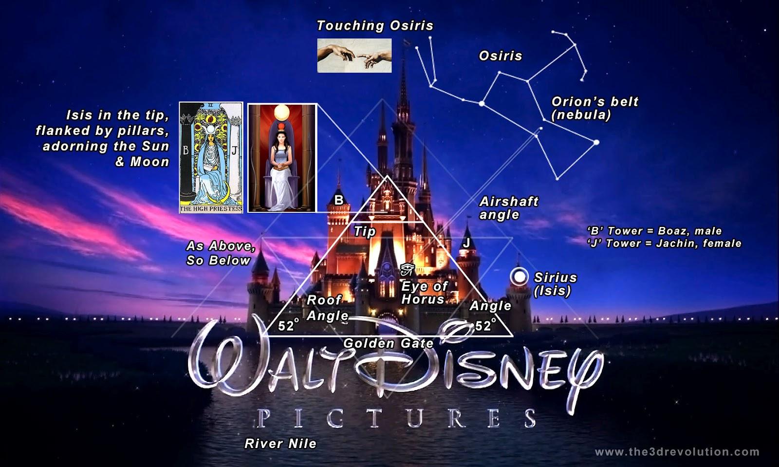 Não somente A Disney, mas toda Mídia em geral é controlada por eles ...