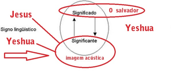 carlos tejos signo linguistico significado significante