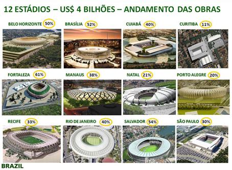 120329_estadios_copa_2014