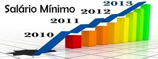 salário-mínimo-2013-610x230