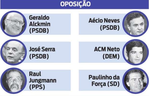 oposição33