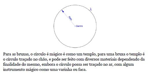 simbologia-circulo