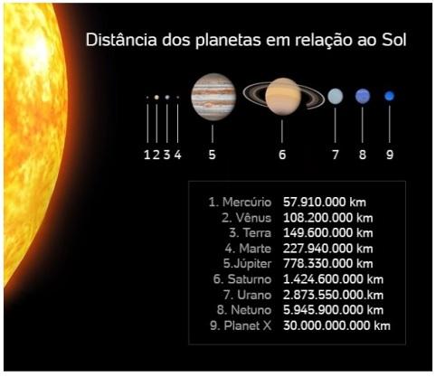 x-planeta7
